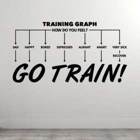 Training Graph wallsticker