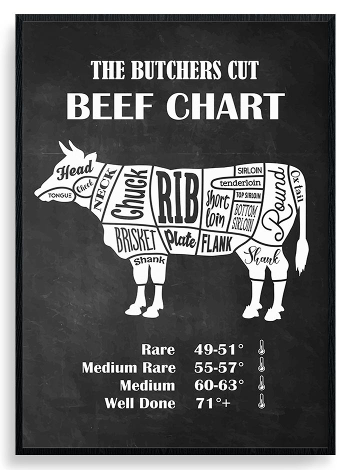 The Butchers Cut Beef Plakat wallsticker