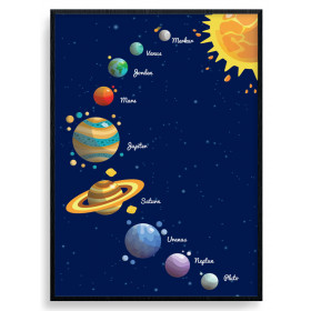 Solsystemet Plakat wallsticker